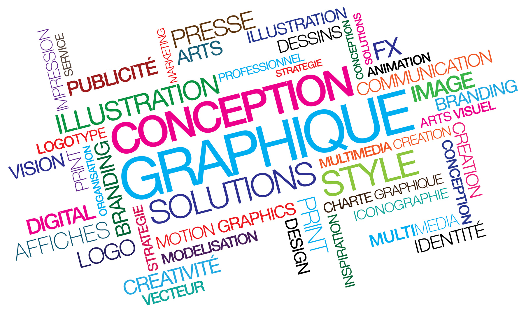 Conception graphique